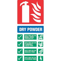 Fire equipment signs dry powder